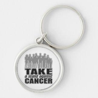 Brain Cancer -Take A Stand Against Cancer Keychain