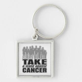 Brain Cancer -Take A Stand Against Cancer Key Chains
