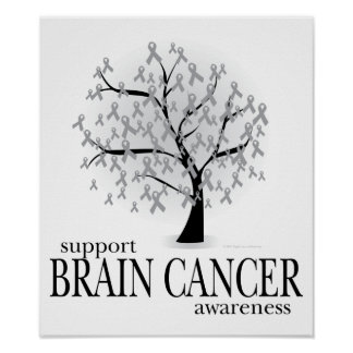 Brain Cancer Tree Poster