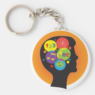 Brain Child Basic Round Button Keychain