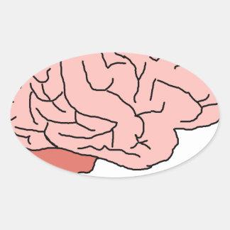 Brain Child Oval Sticker