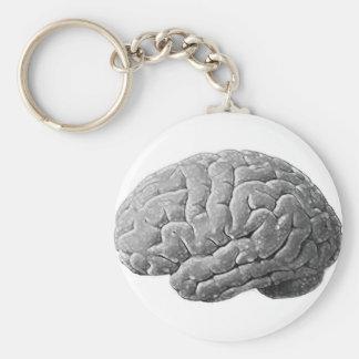Brain Gifts Basic Round Button Keychain