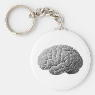 Brain Gifts Keychain