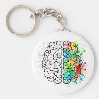 brain mind psychology idea hearts keychain