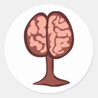 Brain On Stand Classic Round Sticker