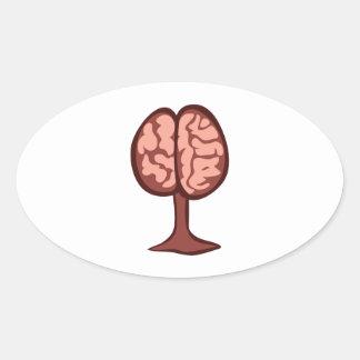 Brain On Stand Oval Sticker