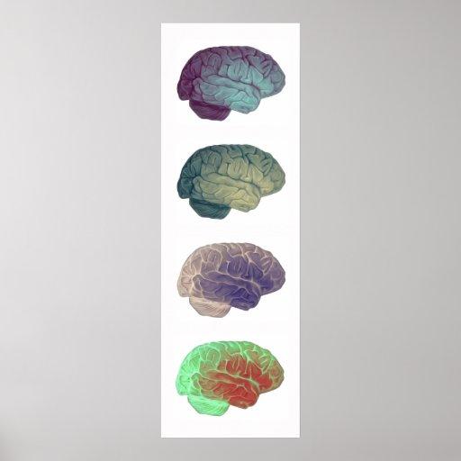 Brain Panel Poster