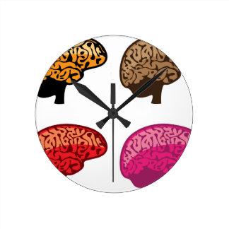 Brain Round Clock