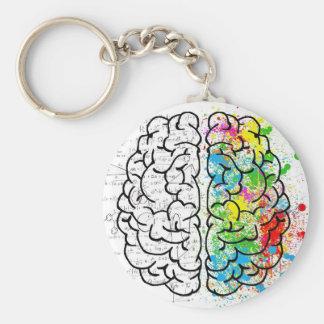 brain series keychain