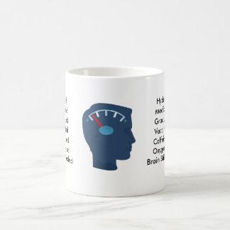 Brain Still Faded Coffee Mug