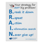 BRAIN Strategy Poster, by Mindset Works