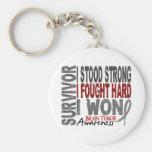 Brain Tumor Survivor 4 Basic Round Button Keychain