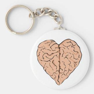 Brainheart Basic Round Button Keychain