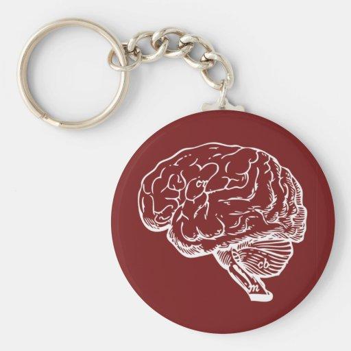 Brainiac Llavero Personalizado