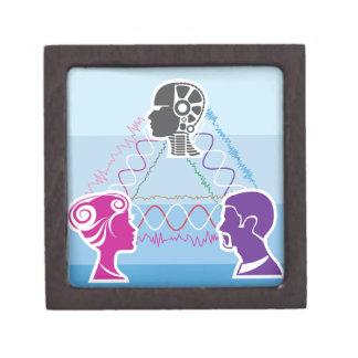 Brainwave connection jewelry box