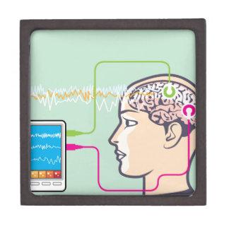 Brainwave Monitoring Gift Box