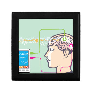 Brainwave Monitoring Keepsake Box