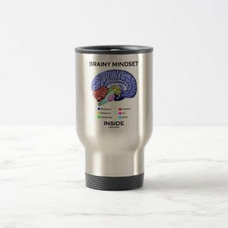 Brainy Mindset Inside (Anatomical Brain) 15 Oz Stainless Steel Travel Mug