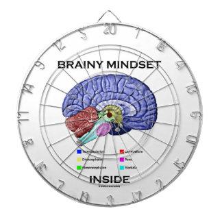 Brainy Mindset Inside (Anatomical Brain) Dartboards