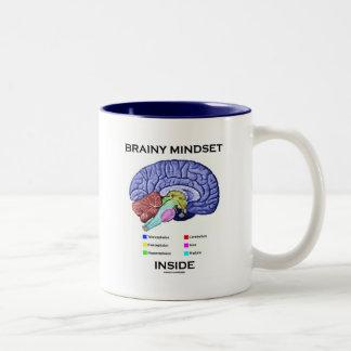 Brainy Mindset Inside (Anatomical Brain) Two-Tone Coffee Mug