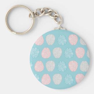 Brainy Pastel Pattern Keychain