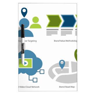 Brand management icon set Dry-Erase board