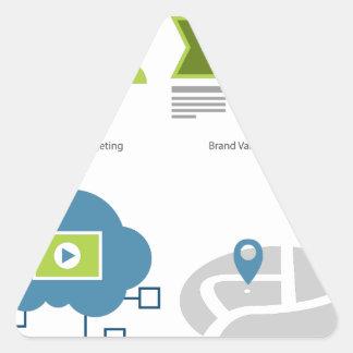 Brand management icon set triangle sticker