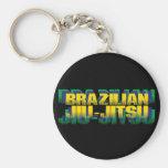 Brasilen@o Jiu-Jitsu Llaveros Personalizados