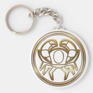 Brass and Copper Cancer Basic Round Button Keychain