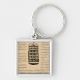 Brass Works of the Scovill Manufacturing Company Keychain