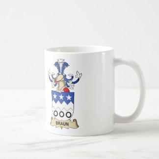 Braun Family Crests Mug