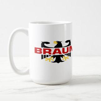 Braun Surname Mug
