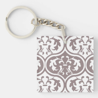 Brave Happy Truthful Intuitive Keychain