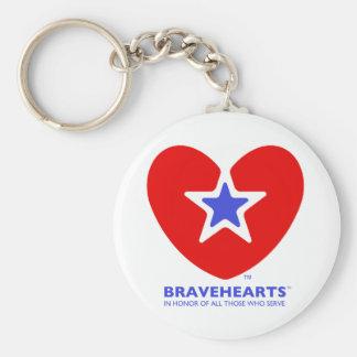 Bravehearts Logo Basic Round Button Keychain