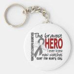 Bravest Hero I Ever Knew Parkinson's Disease Keychain