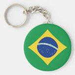 Brazil Fisheye Flag Keychain