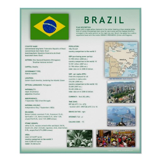 Brazil Print