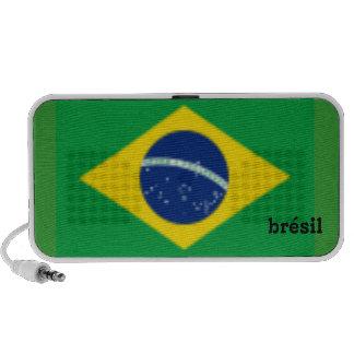 Brazil Travel Speakers