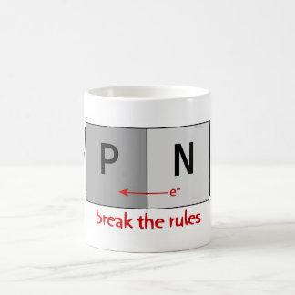 Break the Rules Coffee Mugs