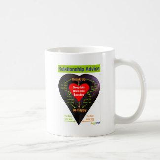 Break Up Advice Coffee Mug