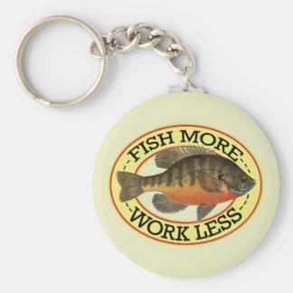 Bream, Bluegill Fishing Keychain
