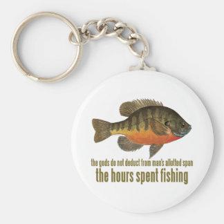 Bream Fishing Keychain