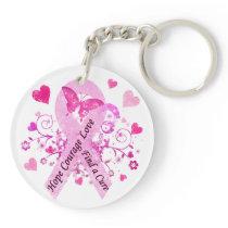 Breast Cancer Awareness Keychain