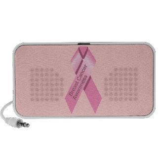 Breast Cancer Awareness Speaker