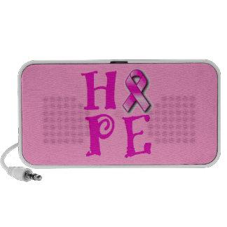Breast Cancer Awareness Mini Speakers