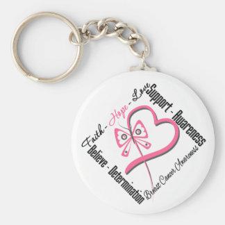 Breast Cancer Faith Hope Love Basic Round Button Keychain
