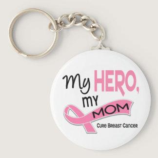 Breast Cancer MY HERO, MY MOM 42 Keychain