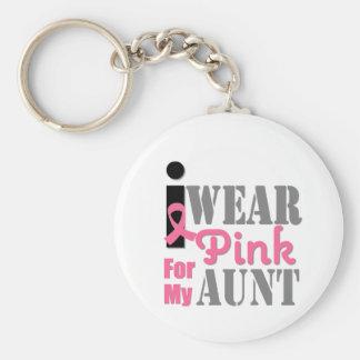 BREAST CANCER PINK RIBBON Aunt Basic Round Button Keychain