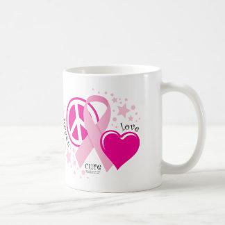 Breast Cancer PLC Coffee Mug