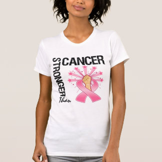 Breast Cancer - Stronger Than Cancer Tanks